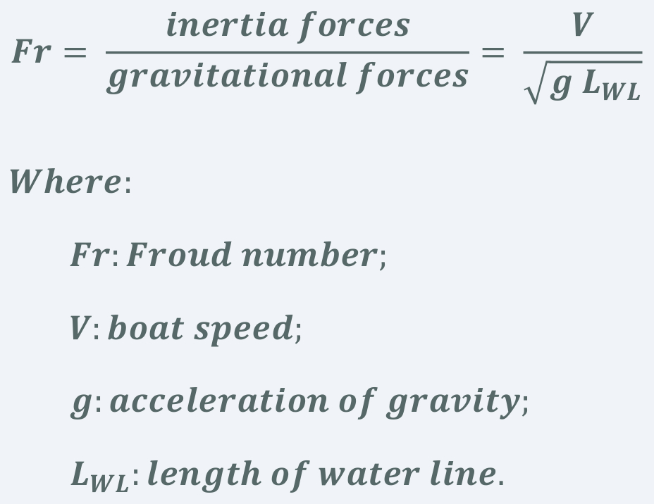 The Froude Number formula